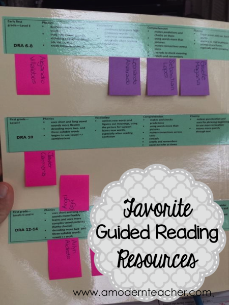 Favorite Guided Reading Resources www.amodernteacher.com